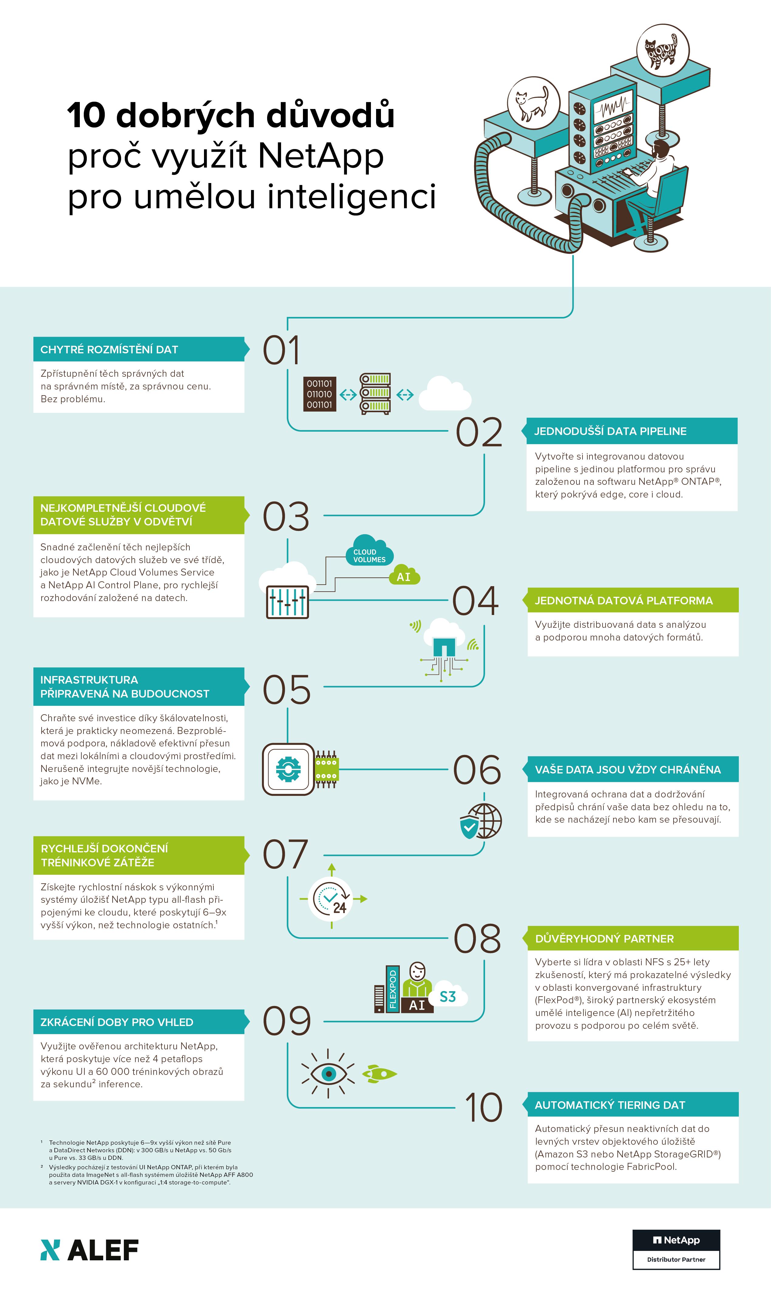 10 důvodů proč NetApp